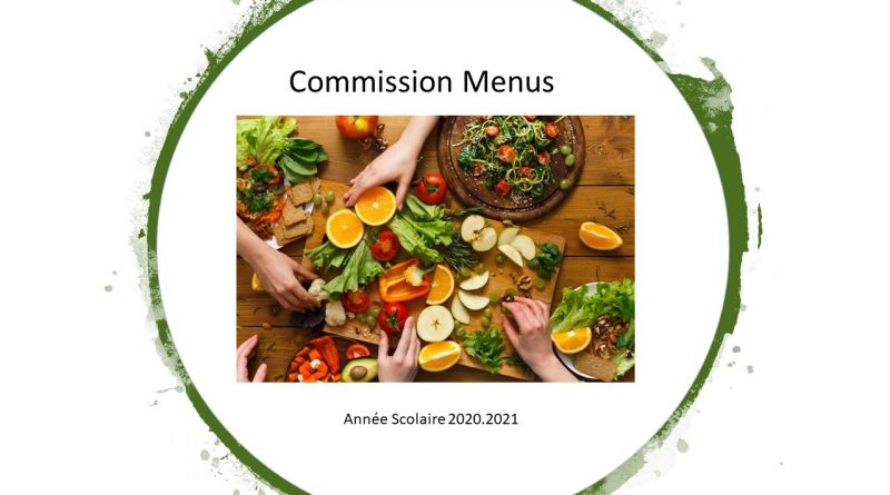 Commission Menus 2020.2021
